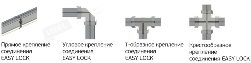 Коннекторы Easy Lock L-trade II 45 Рис. 1